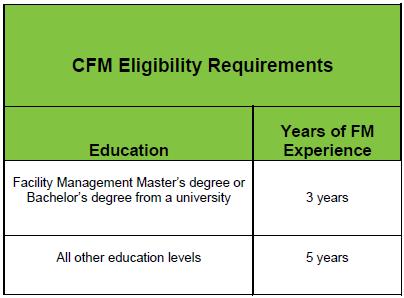 2017_CFM_Eligibility_Requirements