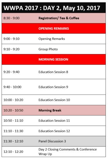 day2.program